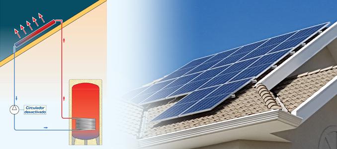 componentes e dimensionamento do circuito solar
