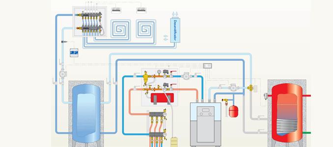 instalações com bombas de calor (BDC) geotérmicas – arrefecimento no verão