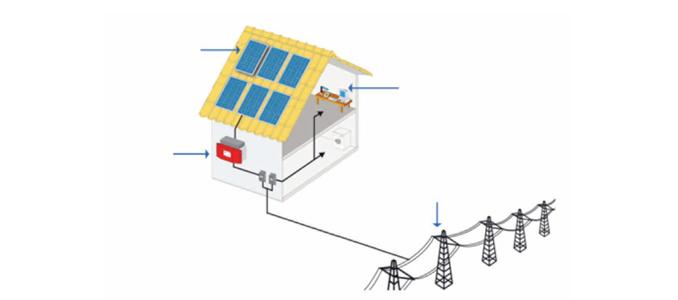a microprodução fotovoltaica