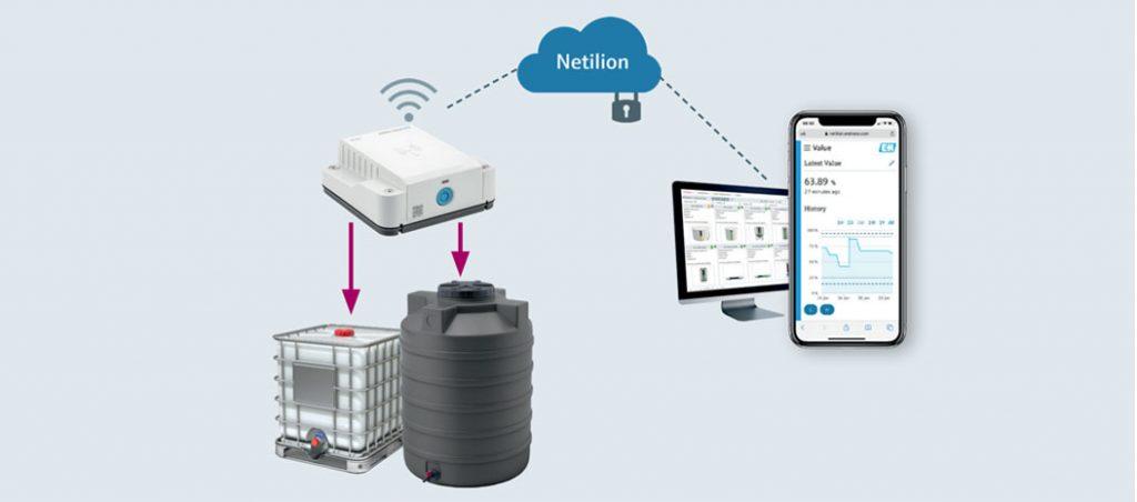 Micropilot FWR30: O sensor de nível na cloud