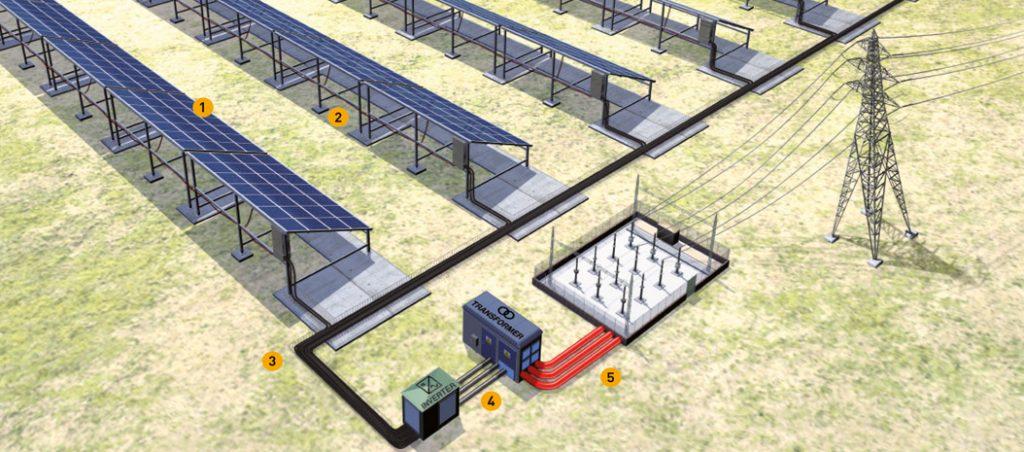 Cabos para instalações de energia solar fotovoltaica