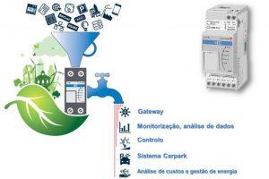 UWP30 SE: um concentrador, uma gateway, uma plataforma única, agora com funções de cibersegurança